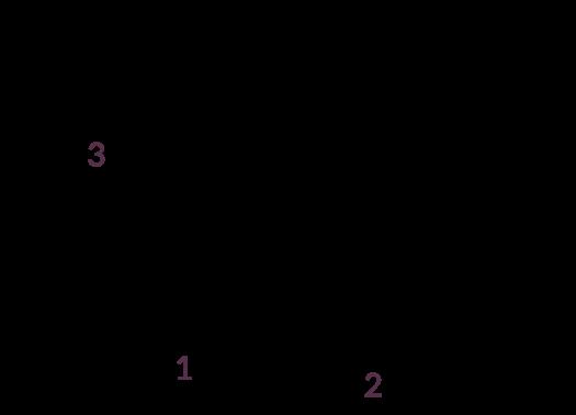 Dimensions Illustration